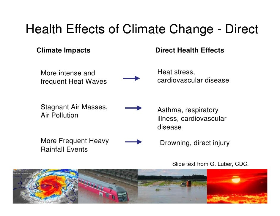 climate change and human health The three main categories of health risks include: (i) direct-acting effects (eg due to heat waves, amplified air pollution, and physical weather disasters), (ii) impacts mediated via climate-related changes in ecological systems and relationships (eg crop yields, mosquito ecology, marine productivity),.