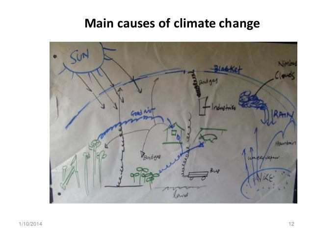 Climate change impacts on vulnarable people in uganda esp ...