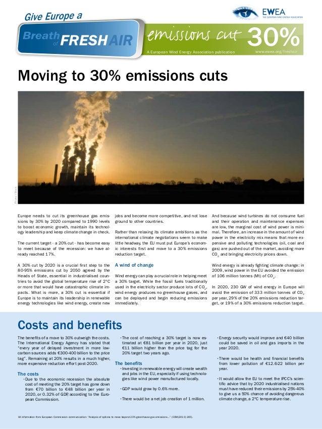 emissions cut 30%                                                                                                         ...