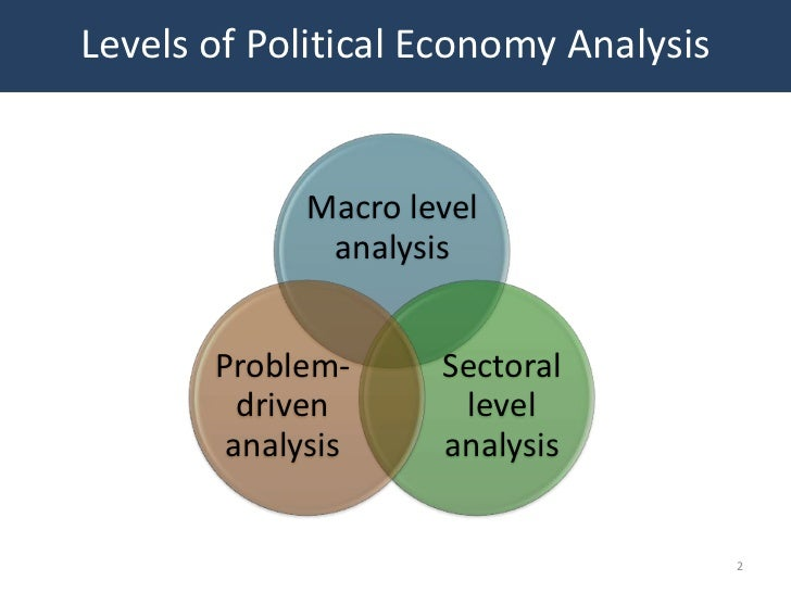 The Effects Of Structural Reforms In Pakistan Economics Essay