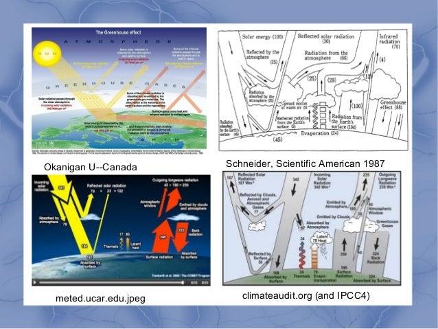 Okanigan U--Canada meted.ucar.edu.jpeg Schneider, Scientific American 1987 climateaudit.org (and IPCC4)