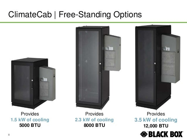 Black Box Climate Controlled Cabinets