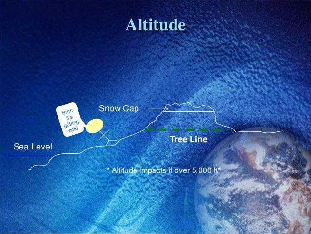 Altitude            Snow Cap                                Tree LineSea Level             * Altitude impacts if over 5,00...