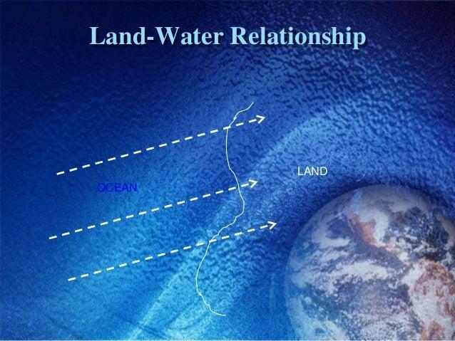 Land-Water Relationship                 LANDOCEAN