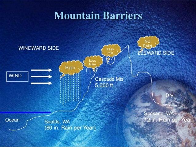 Mountain Barriers                                                  NO                                                 RAIN...
