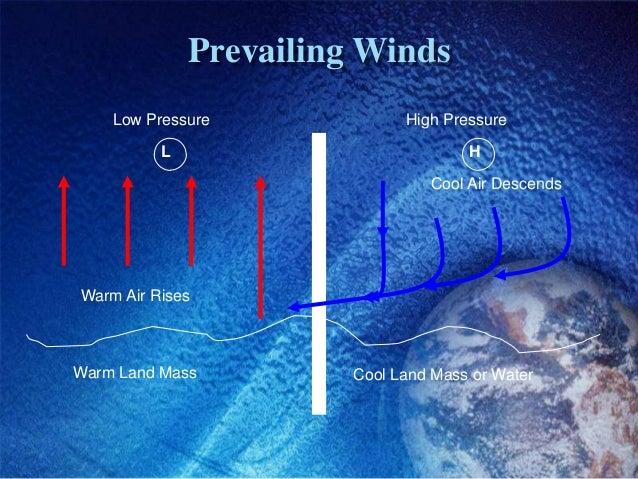 Prevailing Winds    Low Pressure              High Pressure          L                           H                        ...