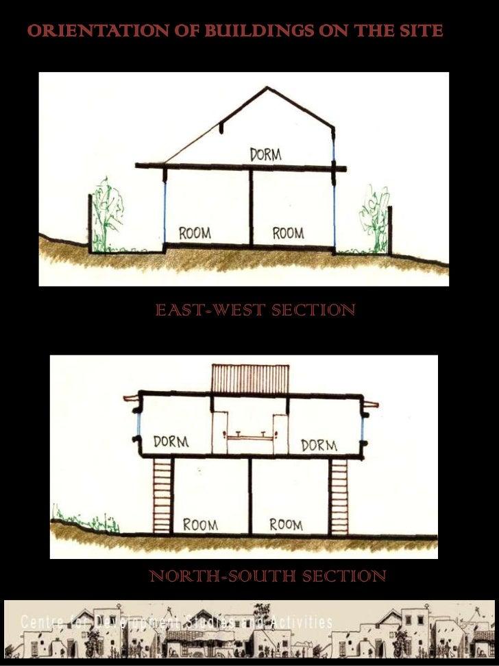 Climate Responsive Architecture Finalpdf