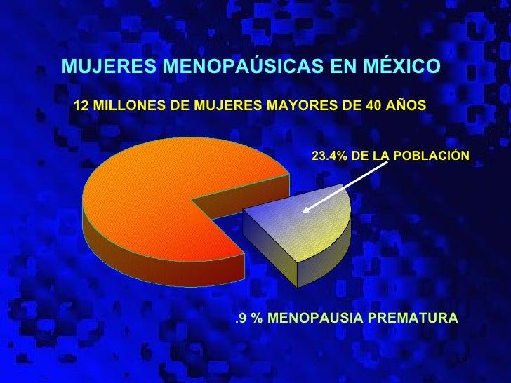 MUJERES MENOPAÚSICAS EN MÉXICO12 MILLONES DE MUJERES MAYORES DE 40 AÑOS                           23.4% DE LA POBLACIÓN   ...