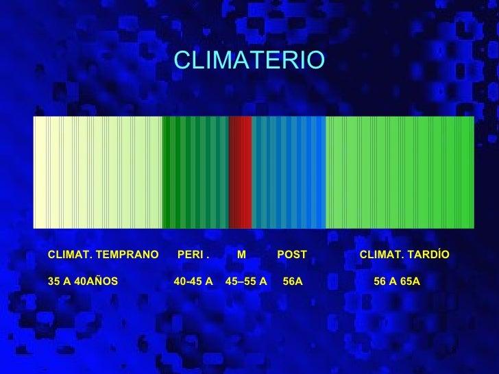 CLIMATERIOCLIMAT. TEMPRANO   PERI .     M        POST   CLIMAT. TARDÍO35 A 40AÑOS        40-45 A   45–55 A   56A      56 A...