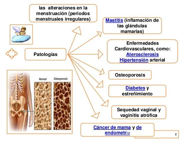 las alteraciones en la menstruación (periodos menstruales irregulares)  Patologías  Mastitis (inflamación de las glándulas...
