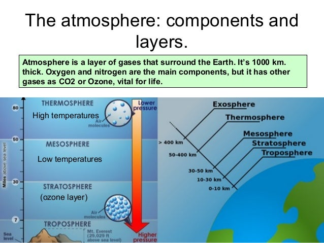 The atmosphere: components and layers. Atmosphere is a layer of gases that surround the Earth. It's 1000 km. thick. Oxygen...