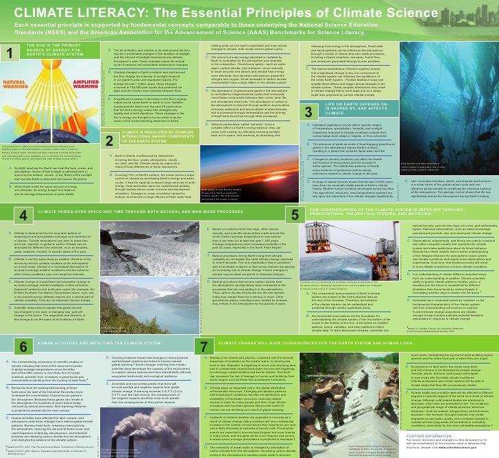 CLIMATELITERACY:TheEssentialPrinciplesofClimateScience            Eachessentialprincipleissupportedbyfundamen...