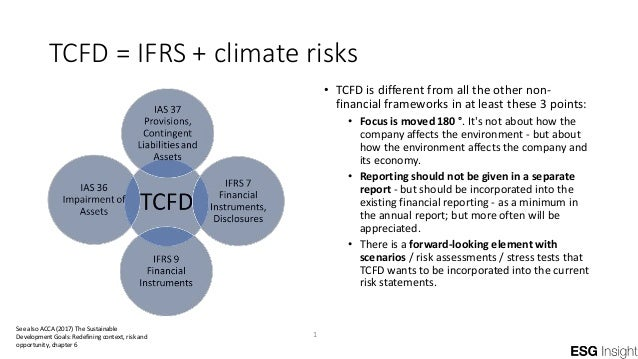 TCFD = IFRS + climate risks • TCFD is different from all the other non- financial frameworks in at least these 3 points: •...