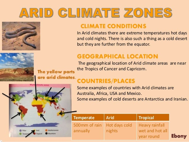 Climate zones room7final