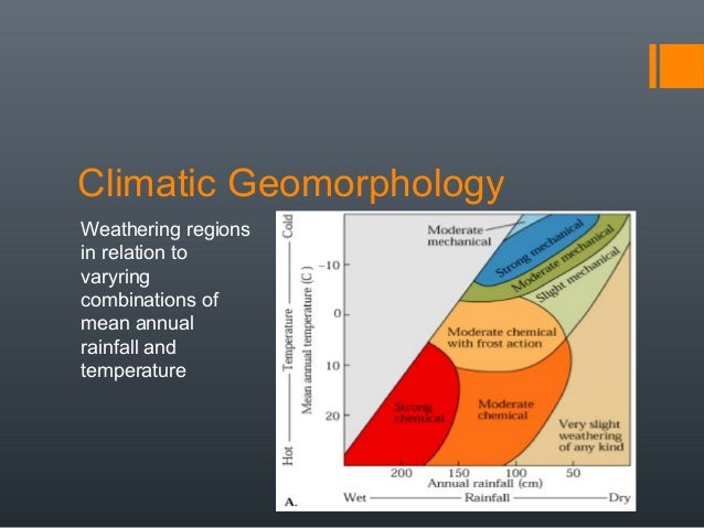 geomorphology climate world climate Previous article in issue: ecological impacts of global change on drylands and  their  from the perspective of geomorphology, three important aspects of  climate  these, together with increasing temperature, lead to less available  water, less.