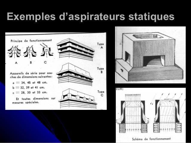 Exemples Daspirateurs StatiquesExemples Statiques 32