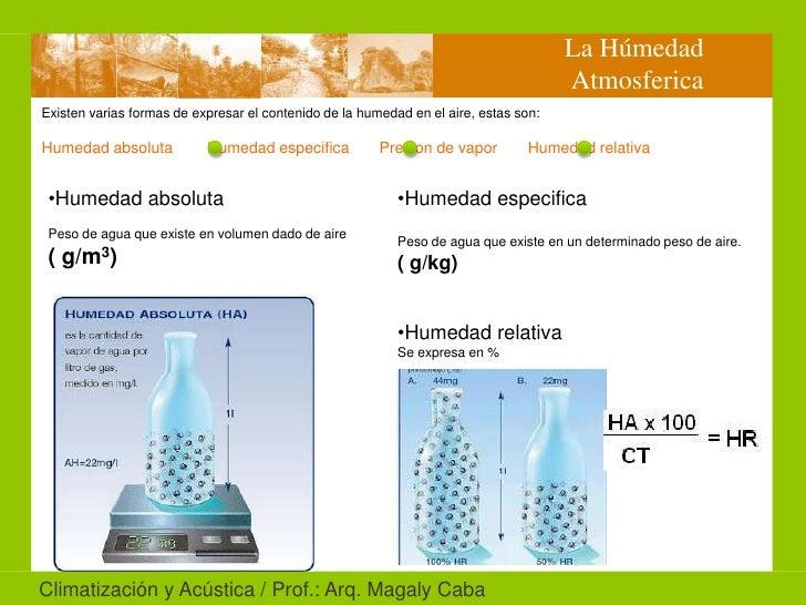Climatizaci n y ac stica - Humedad relativa espana ...