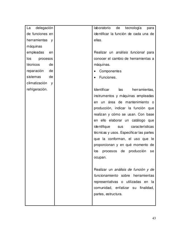 Climatizaci n y refrigeraci n tec - Aire acondicionado cuadro ...