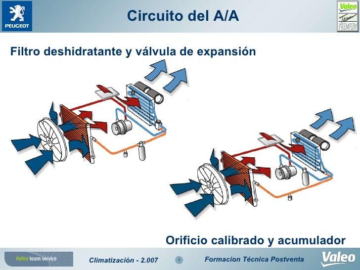 Climatizacion Peugeot Manual Del Alumno 76 Pag Interesante