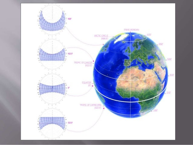  FACTORS THAT CAUSES THE CHANGE IN SUN PATHS  Depending on the day of the year and the latitude of the observer, it affe...