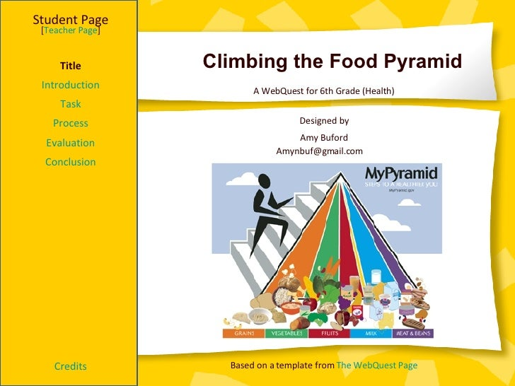 Climbing the Food Pyramid Student Page Title Introduction Task Process Evaluation Conclusion Credits [ Teacher Page ] A We...