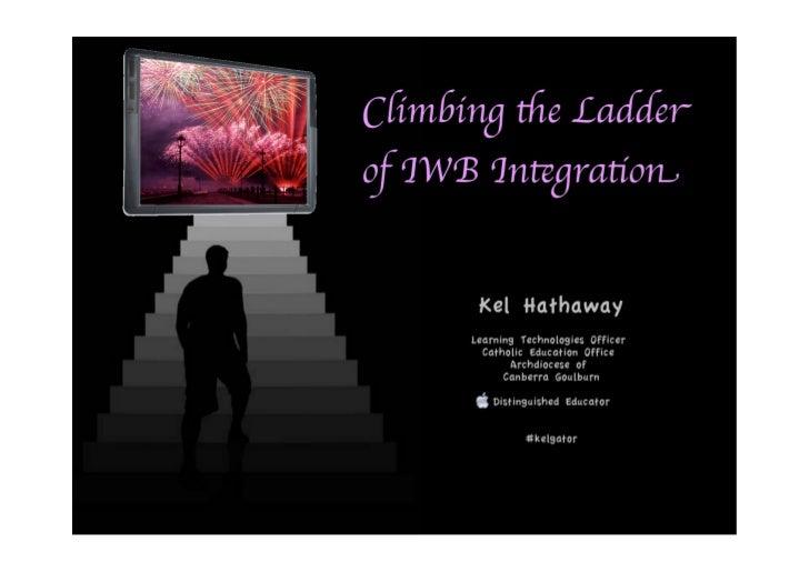 Climbing the Ladder of IWB Integration