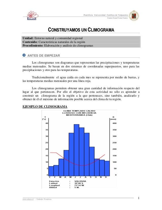 www.odisea.cl - Unidades Temáticas 1 Unidad: Entorno natural y comunidad regional Contenido: Características naturales de ...
