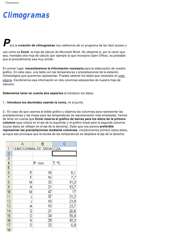 Climogramas     Climogramas   Par    a la creación de climogramas nos valdremos de un programa de tan fácil acceso y  uso ...
