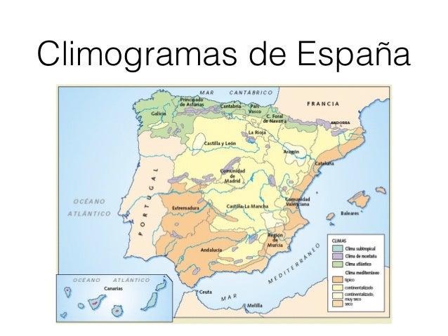 Climogramas de España