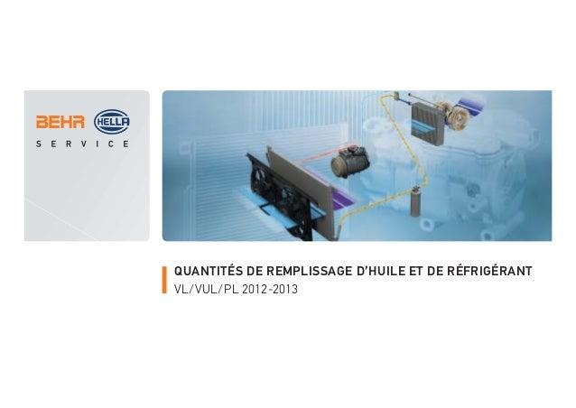 QUANTITÉS DE REMPLISSAGE D'HUILE ET DE RÉFRIGÉRANT VL/VUL/PL 2012 2013