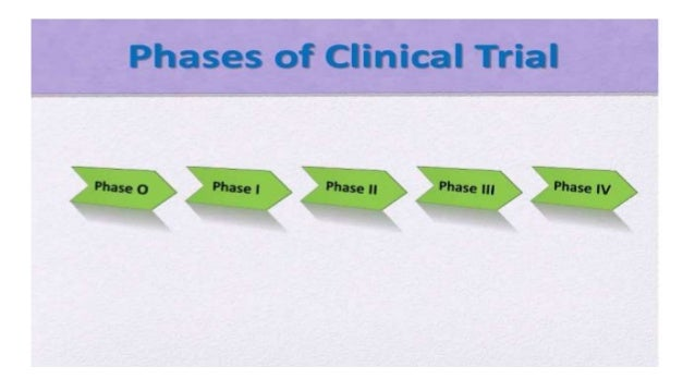 first in human clinical trials guidelines