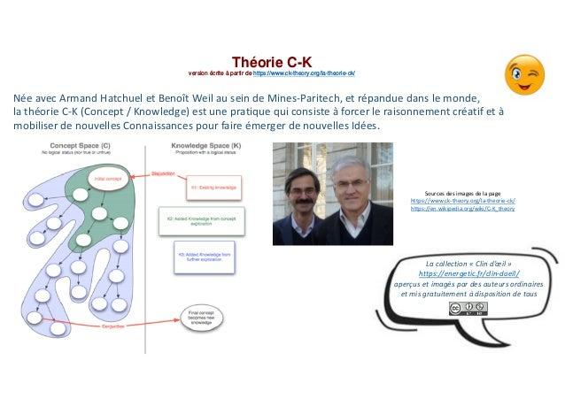 Théorie C-K version écrite à partir de https://www.ck-theory.org/la-theorie-ck/ Née avec Armand Hatchuel et Benoît Weil au...