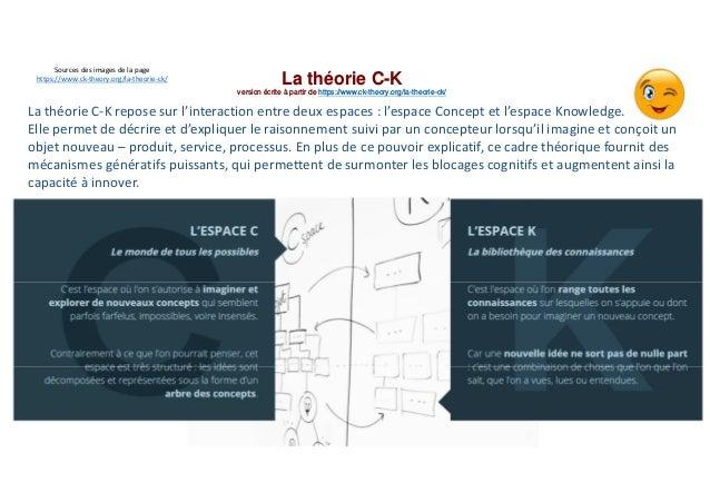 La théorie C-K version écrite à partir de https://www.ck-theory.org/la-theorie-ck/ La théorie C-K repose sur l'interaction...