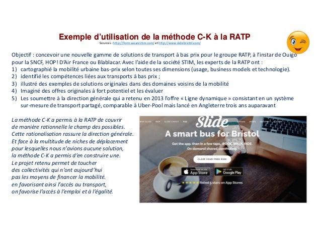 Exemple d'utilisation de la méthode C-K à la RATP Sources : http://form.wearestim.com/ et http://www.slidebristol.com/ Obj...