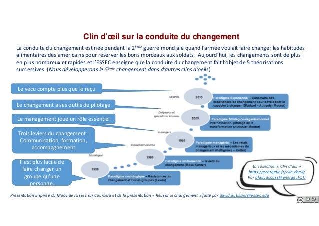 Clin d'œil sur la conduite du changement La conduite du changement est née pendant la 2ème guerre mondiale quand l'armée v...