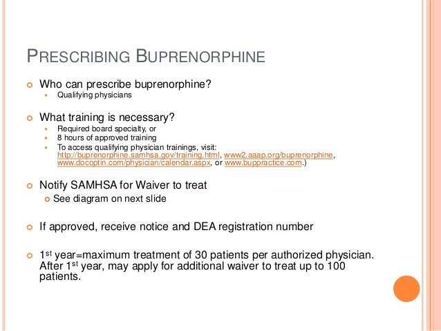Clinical Aspects Of Buprenorphine Therapy In The Hiv