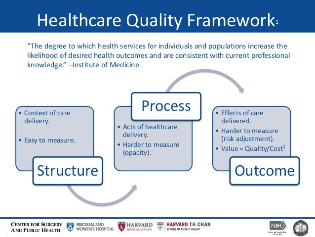 managing the quality of health services Hospitals, clinics and other health care facilities provide patient services through doctors, nurses, diagnostic technicians and other medical staff however, to make a profit, provide quality service and survive as a business, hospitals must also handle administrative tasks, such as budgeting, human resources and.