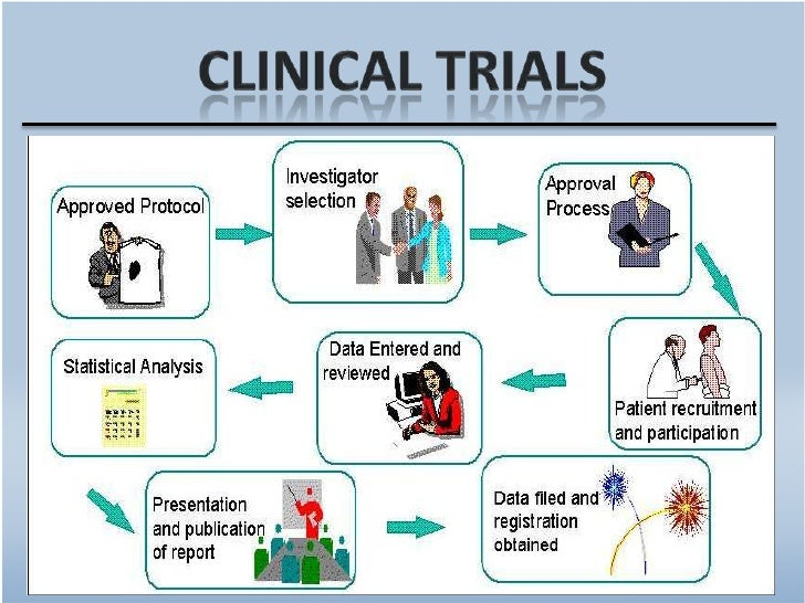 clinical trial and nucleon assignment notes Homework assignment for nucleon: 1/phase 2 clinical trials s ession 6, (2/3 1-4pm): (note that instructors are not obligated to admit late students.