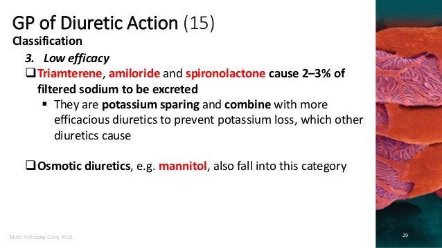 Ivermectin 12 mg tablet uses