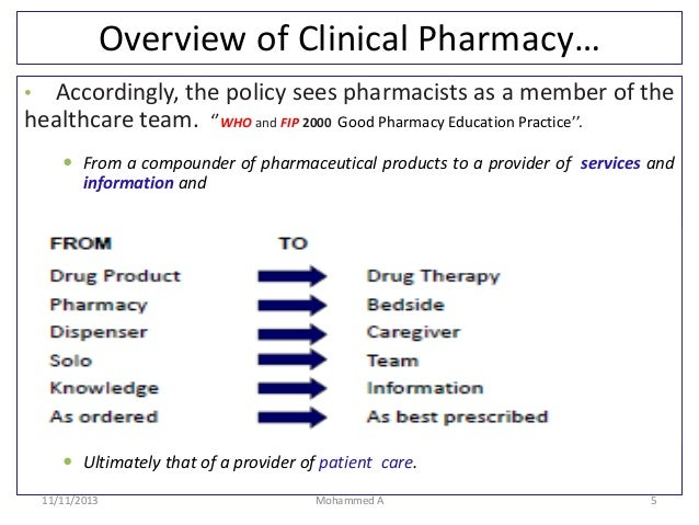 An overview of pharmacy