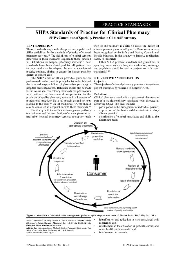SHPA Practice Standards 2-1J Pharm Pract Res 2005; 35(2): 122-46 PRACTICE STANDARDS SHPA Standards of Practice for Clinica...
