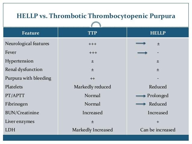 Clinical profile of cardiomyopathy