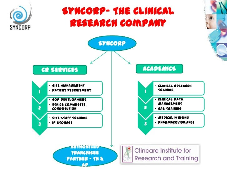 Clinical research phases ppt.