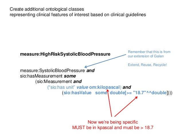 Create additional ontological classesrepresenting clinical features of interest based on clinical guidelinesmeasure:HighRi...