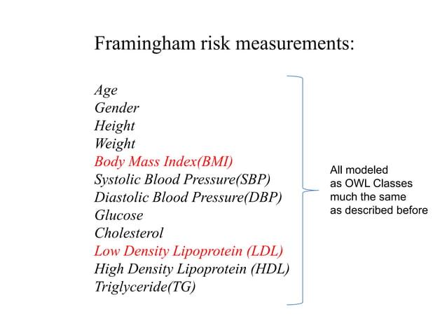 Framingham risk measurements:AgeGenderHeightWeightBody Mass Index(BMI)Systolic Blood Pressure(SBP)Diastolic Blood Pressure...