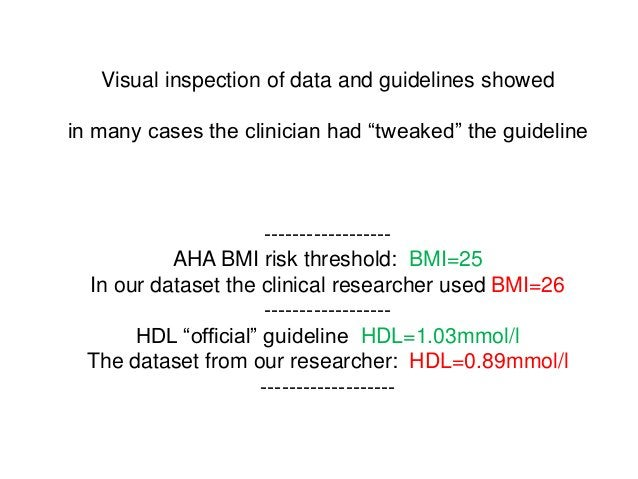 """Visual inspection of data and guidelines showedin many cases the clinician had """"tweaked"""" the guideline------------------AH..."""