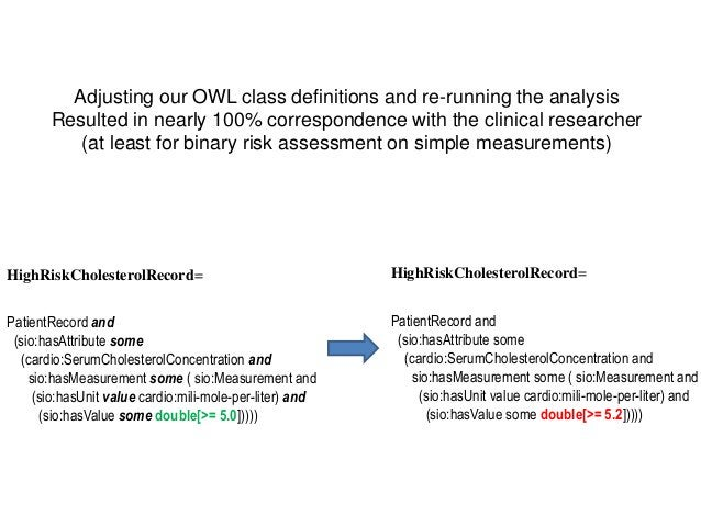 Adjusting our OWL class definitions and re-running the analysisResulted in nearly 100% correspondence with the clinical re...
