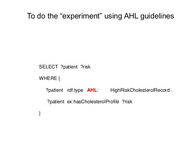 """To do the """"experiment"""" using AHL guidelinesSELECT ?patient ?riskWHERE {?patient rdf:type AHL: HighRiskCholesterolRecord .?..."""