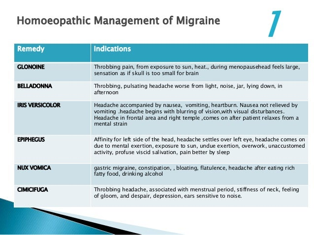 Clinical tips for the management of migraine