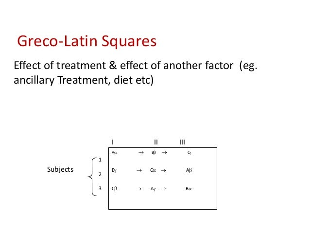 Greco-Latin Squares Effect of treatment & effect of another factor (eg. ancillary Treatment, diet etc) A  B  C B  C...